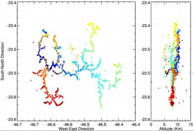 Modelo do INPE permite prever a ocorrência de raios durante as tempestades