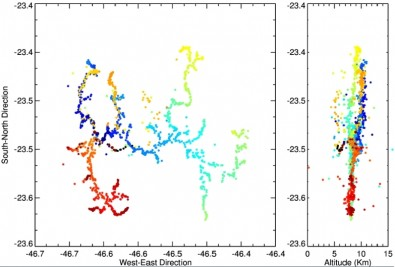 Brazilian model forecasts the occurrence of lightning during storms