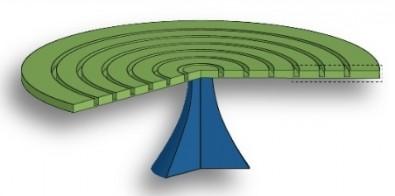 Un dispositivo exhibe un mayor nivel de interacción entre la luz y el movimiento