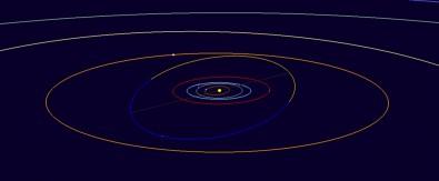 Asteroides recebem nomes de pesquisadores da Unesp