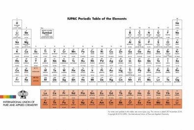 IUPAC ratifica, no Brasil, quatro novos elementos químicos