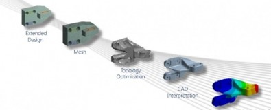 Software helps industry to design lighter, more efficient parts