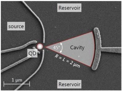 Quantum effects explain changes in nanometric circuit electron flows