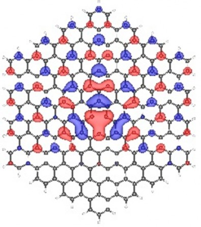 Study resolves controversy about electron structure of defects in graphene