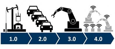 Brasil precisa inserir a indústria 4.0 em sua política industrial