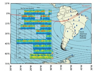 New network is installed to investigate space weather over South America