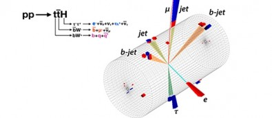 Pesquisadores detectam ligação do bóson de Higgs com o quark top