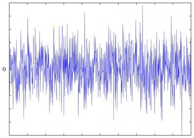 Redes de sensores monitoram poluição sonora nas cidades