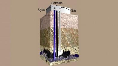 Pós-doutorado em dinâmica de fluidos computacional com bolsa FAPESP