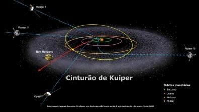 Sistema Solar adquiriu cedo sua configuração atual