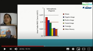 Novo episódio de vídeo do CEPID Neuromatemática trata da esquizofrenia