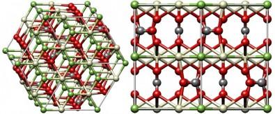 Estudo propõe uso de nanomateriais como sensores de gás