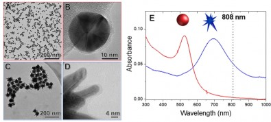 Projeto investiga o controle remoto de enzimas por meio da luz