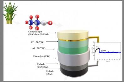 Estudo permite aperfeiçoar dispositivos que geram eletricidade a partir de etanol