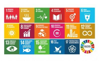 90% das pesquisas ligadas aos Objetivos de Desenvolvimento Sustentável são feitas em países ricos