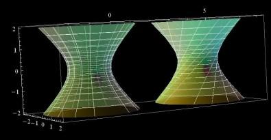 Pós-doutorado em geometria diferencial na Unicamp