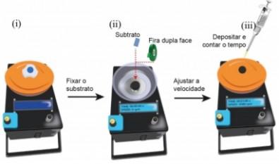 Versão artesanal de equipamento usado na produção de filmes finos é construída com lixo eletrônico