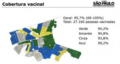 Estudo em Serrana sugere que pandemia de COVID-19 poderá ser controlada com 75% da população vacinada
