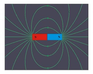 Pesquisadores propõem método para magnetizar um material sem aplicar campo magnético externo