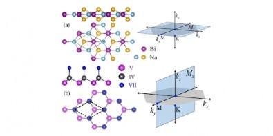 Pós-doutorado em física da matéria condensada experimental na USP