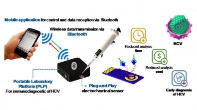 Plataforma portátil pode facilitar o diagnóstico da hepatite C